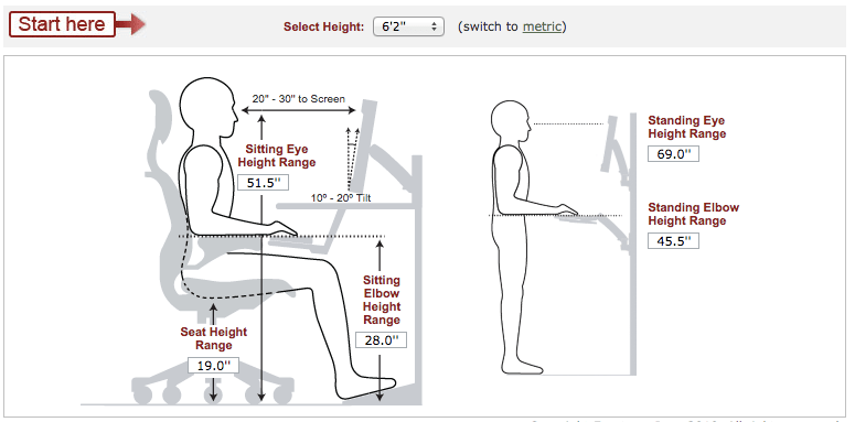Calculate Ideal Heights For Your Ergonomic Office Desk