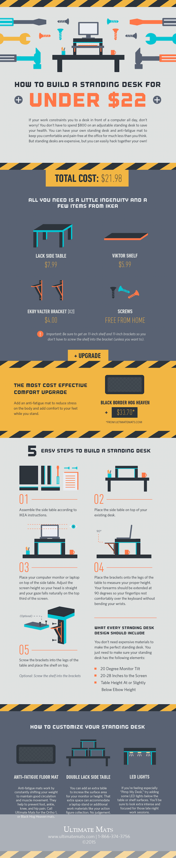 how to build a cheap standing desk for under 22 dollars infographic