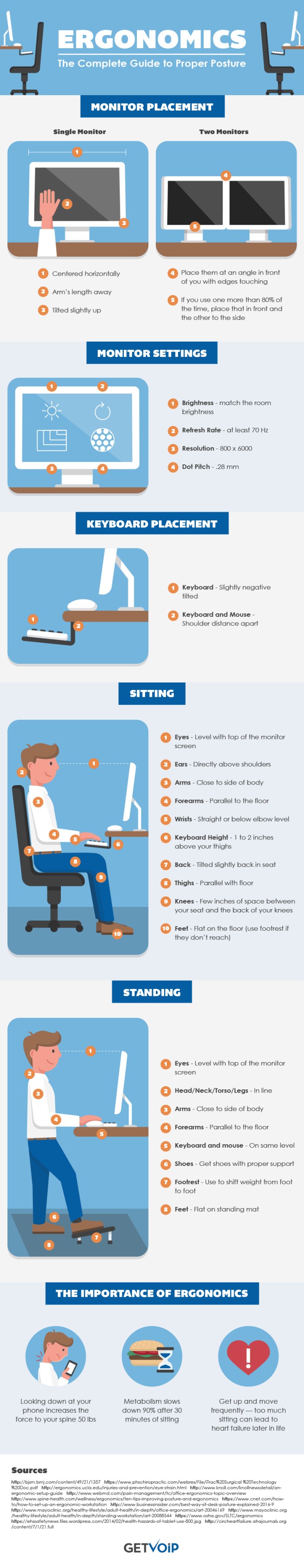 office-ergonomics-the-complete-guide-to-proper-posture