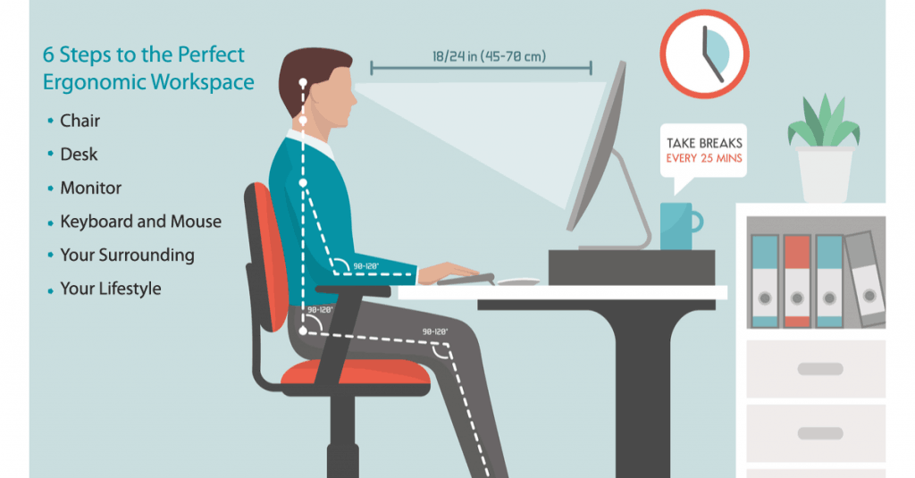 Creating the Perfect Ergonomic Workspace The ULTIMATE