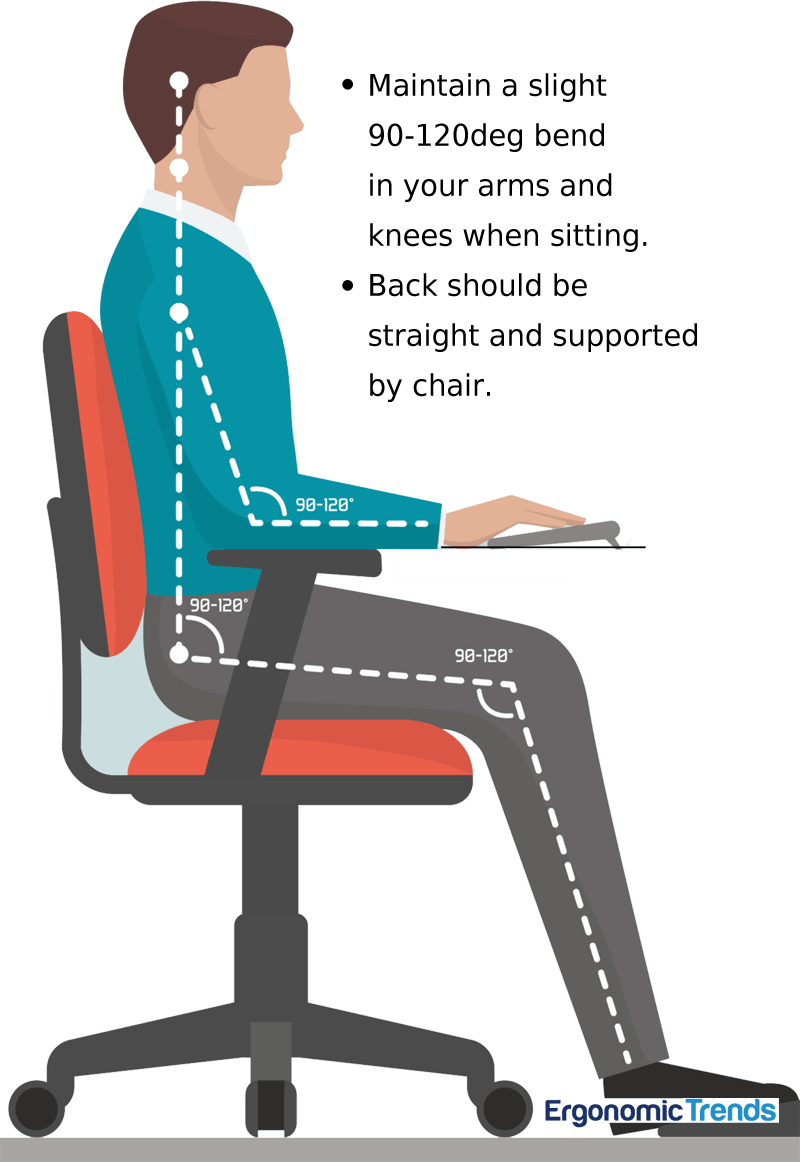 Office Chair Posture Creating The Perfect Ergonomic Workspace The Ultimate Guide