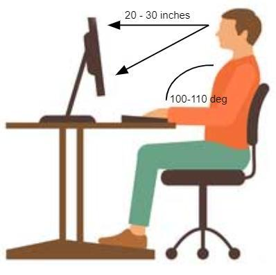 posture chair sitting folding rentals nj proper at a computer according to experts the