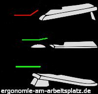 handgelenkauflage fur tastatur und maus
