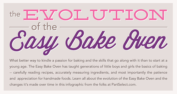 The Evolution of the Easy Bake Oven #50thBirthday #EasyBakeOven #Infographic