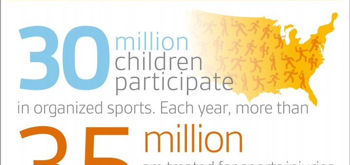 Play it Safe with Kohl's – School Sports Safety #Infographic #KohlsCares