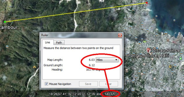 Port-Au-Prince Elevation Change