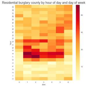 Heat map of patterns of crime
