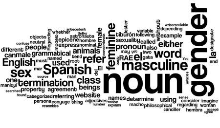 Grammatical property of gender word cloud