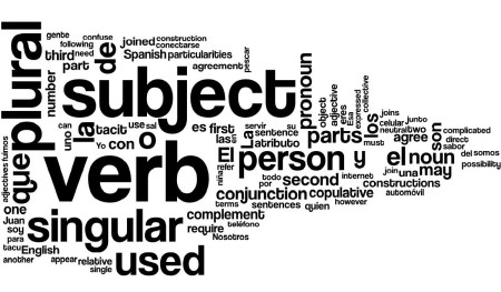 Particularities of subject-verb agreement word cloud