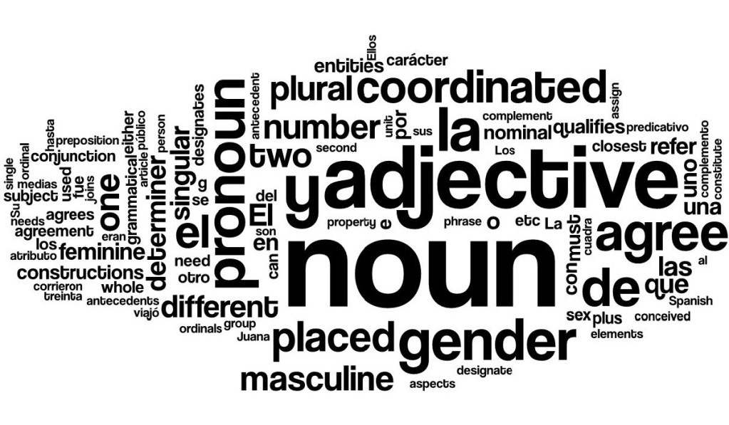 Nominal agreement word cloud