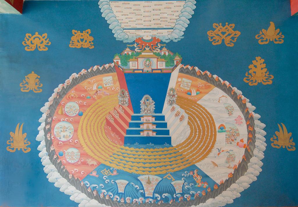 Buddhist Cosmos (Cakravala)