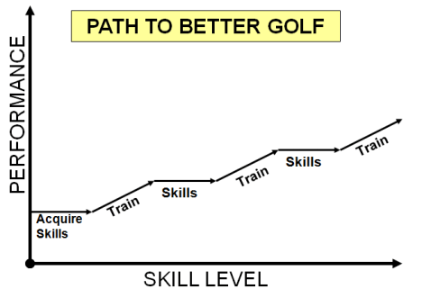 path_to_better_golf