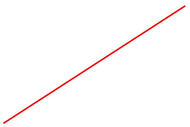 The diagonal line. The most dynamic out of all three lines. Imagine like the line just got pushed over, and is about to fall down.