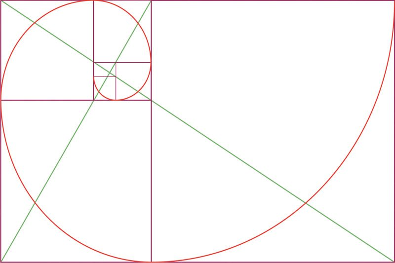 overlay-fibonacci