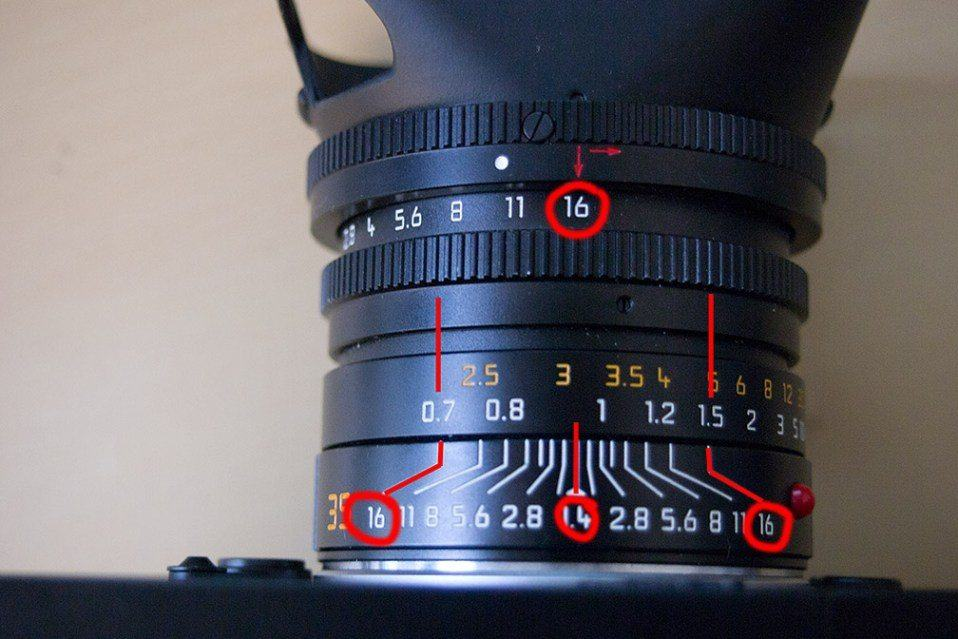 Zone focusing at f/16 (notice the range of focus at f/16) When lens is pre focused to around 1 meter. .7 meters to 1.5 meters are in focus.