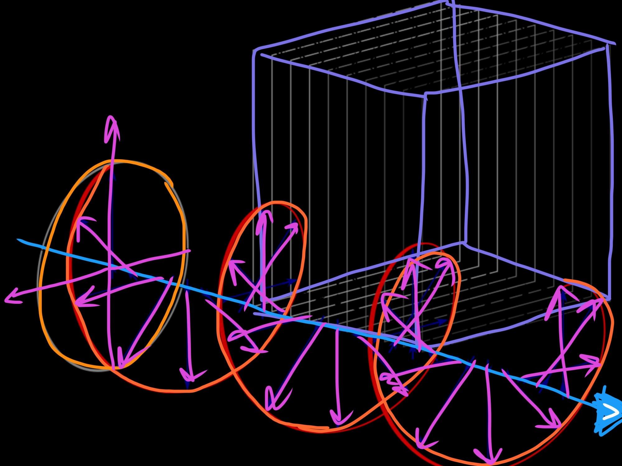 Circular angles.
