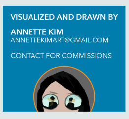 Contact ANNETTE KIM for your personal design commission at annettekimart@gmail.com