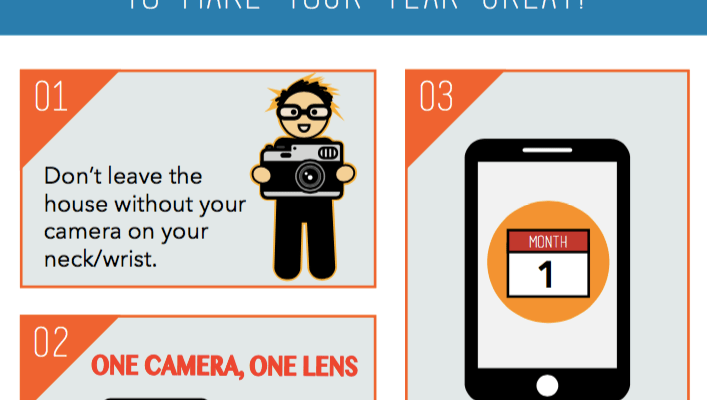 FREE PDF Visualization: 30 Inspirational New Year's Photography Resolutions