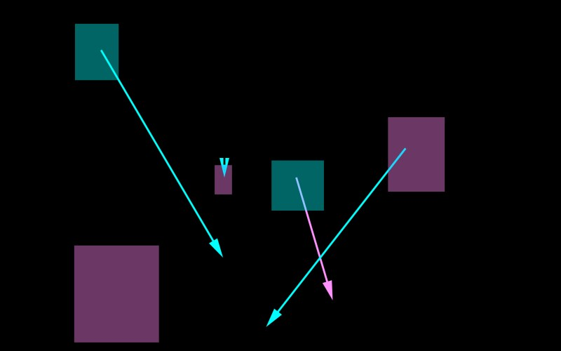vector  arrow  photography composition