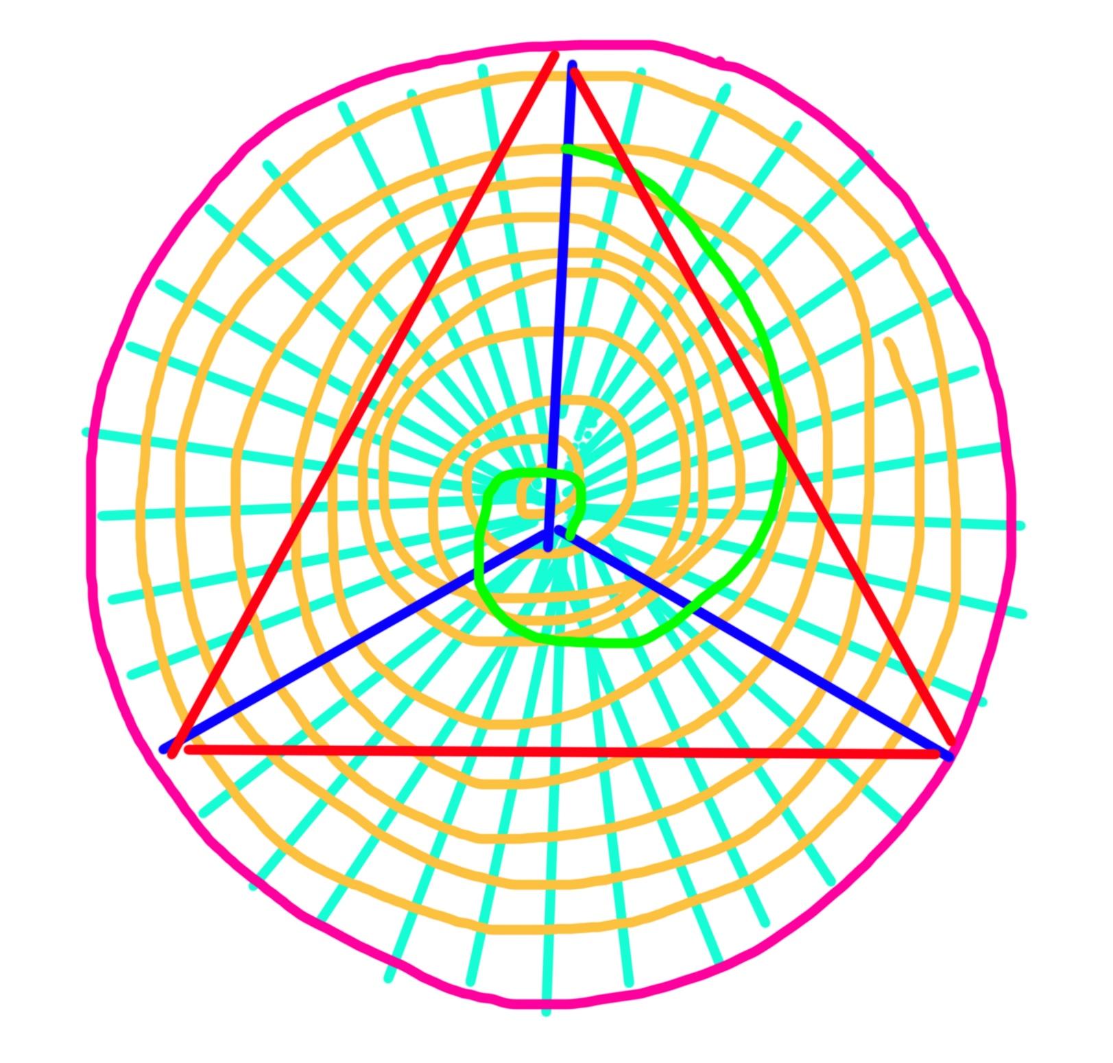 dynamic triangle