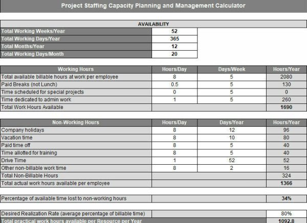 Erick Simpson's Project Manager and Coordinator Capacity Planning and Hiring Calculator