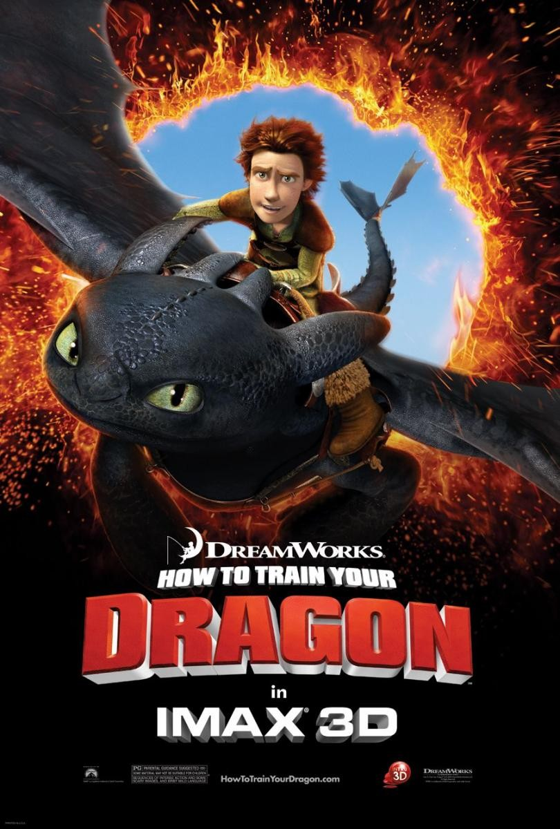 Nonton How To Train Your Dragon 2 Full Movie Subtitle Indonesia : nonton, train, dragon, movie, subtitle, indonesia, Kertas, Train, Dragon, Bluray, Aktif