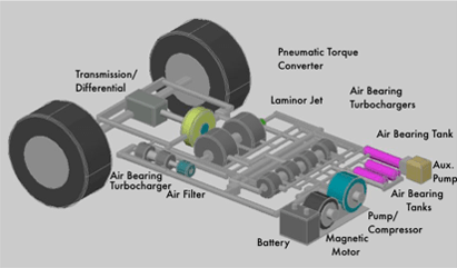 Magnetic_air_car_engine_concept_design