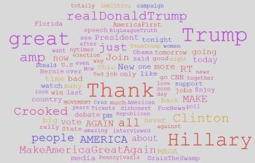 trump-tweet-word-cloud-worditout