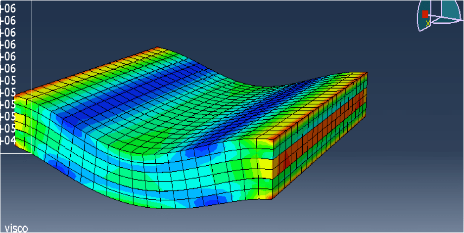 Finite Element Analysis Composites – Eric Shelleman