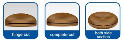 Bakery Slicers | Twin, Dual Hinge | Butterfly Cut