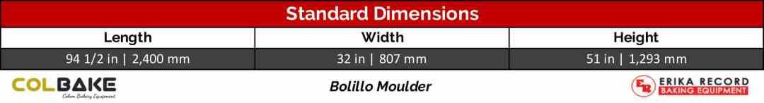 Colbake Bolillo Moulder Standard Dimensions