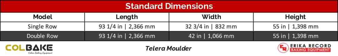 Colbake Telera Moulder Standard Dimensions