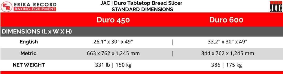 JAC Pico | Tabletop Bread Slicer | Dimensions