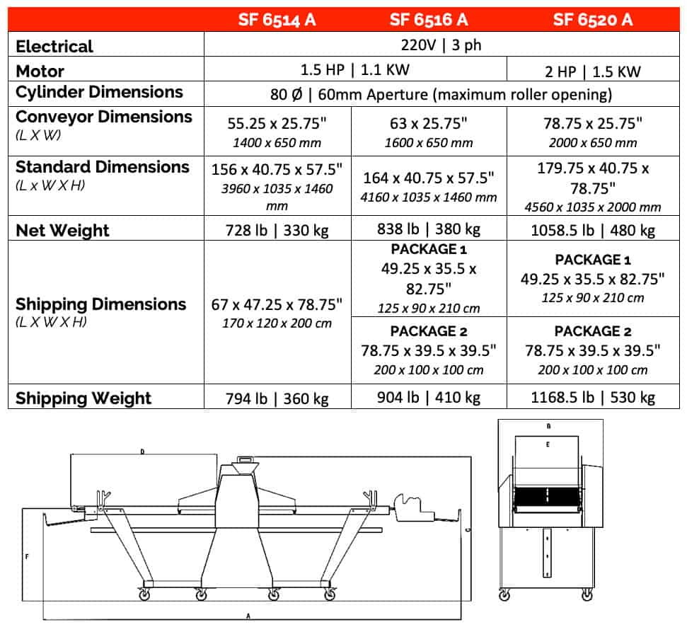 Technical Specs   Automatic Sheeter
