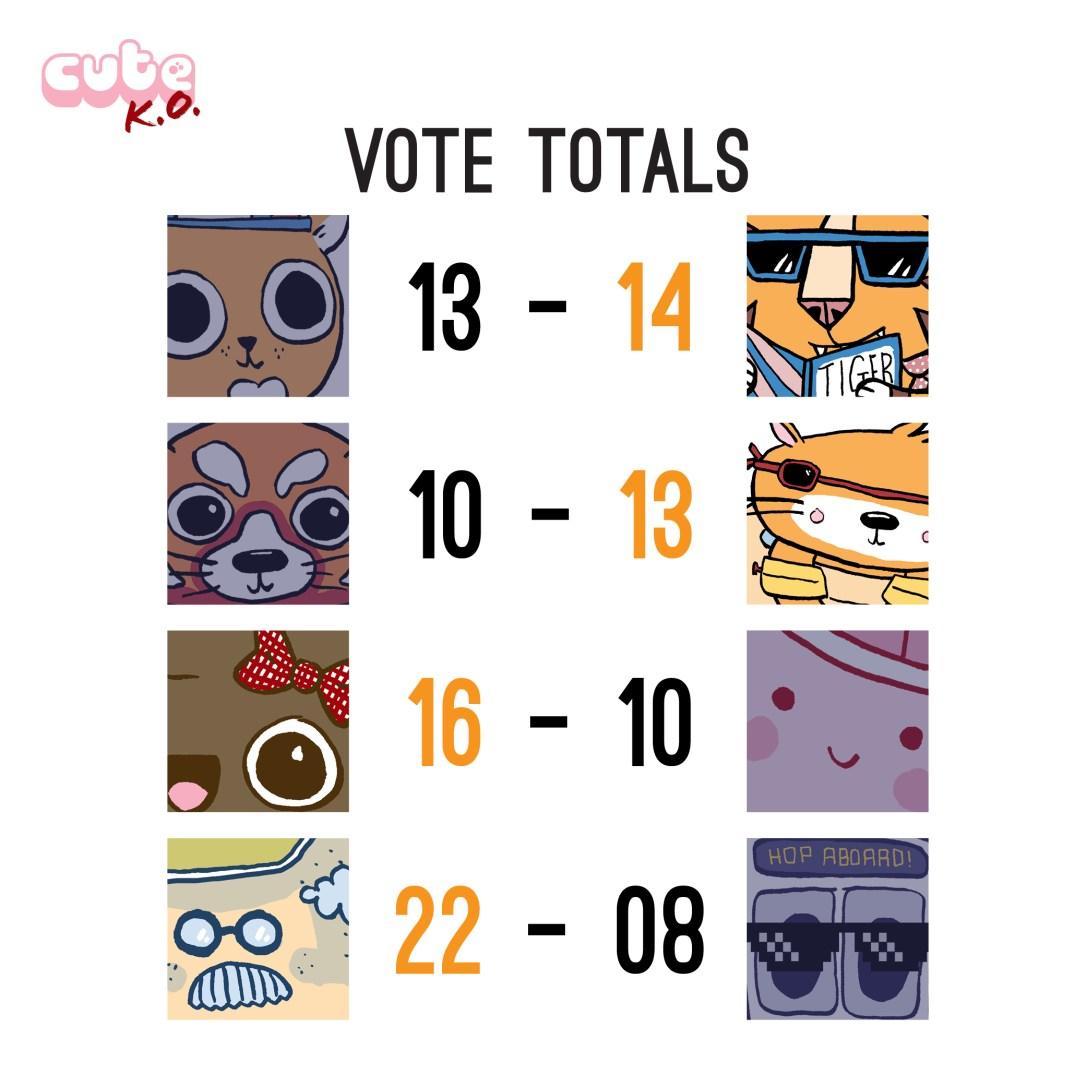 04-Votes01