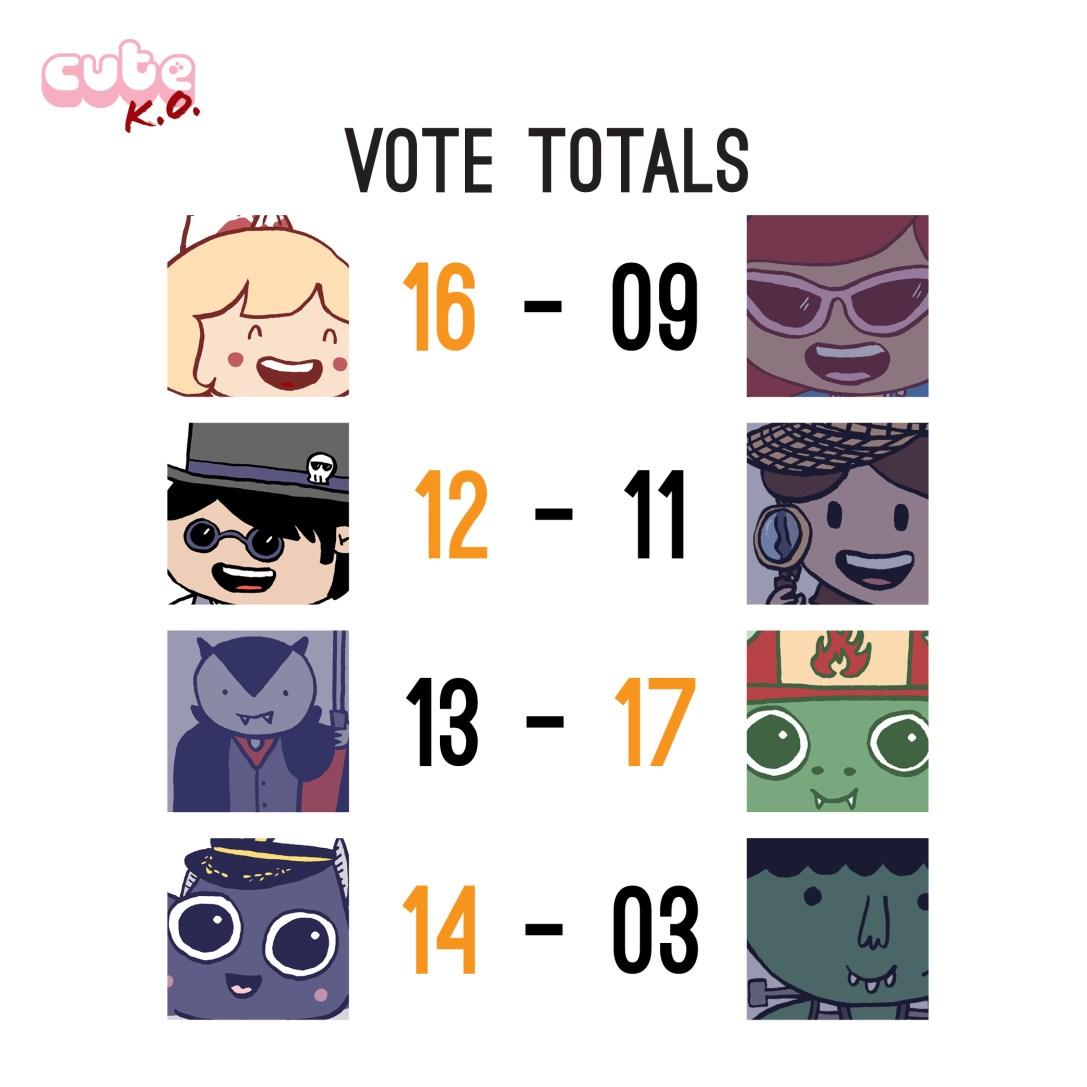 04-Votes02