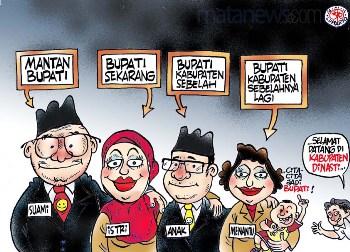 KORUPSIKOLUSINEPOTISME DI INDONESIA  erikbomber