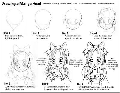 Tutorial Cara Menggambar Manga Bagi Pemula | ONE EARTH ONE HEART