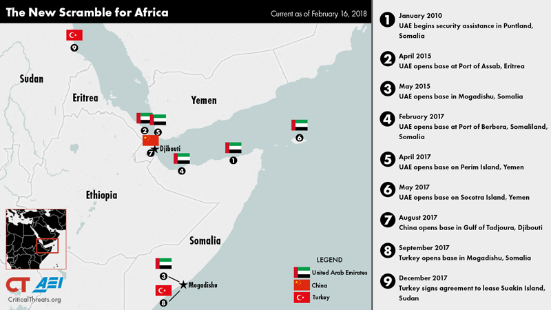 The New Scramble for the Horn of Africa - Eritrea Hub