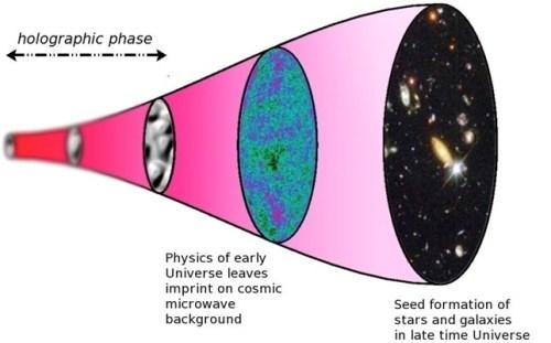 universo-holografico-3d-teoría