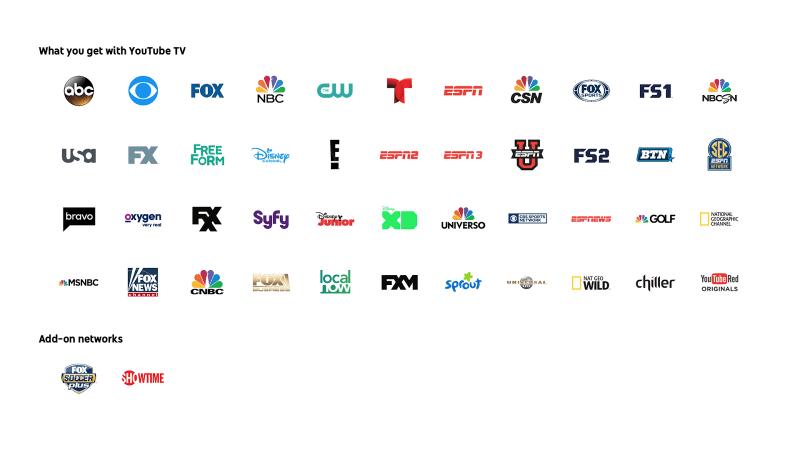 Lista de canales en stream de Youtube TV