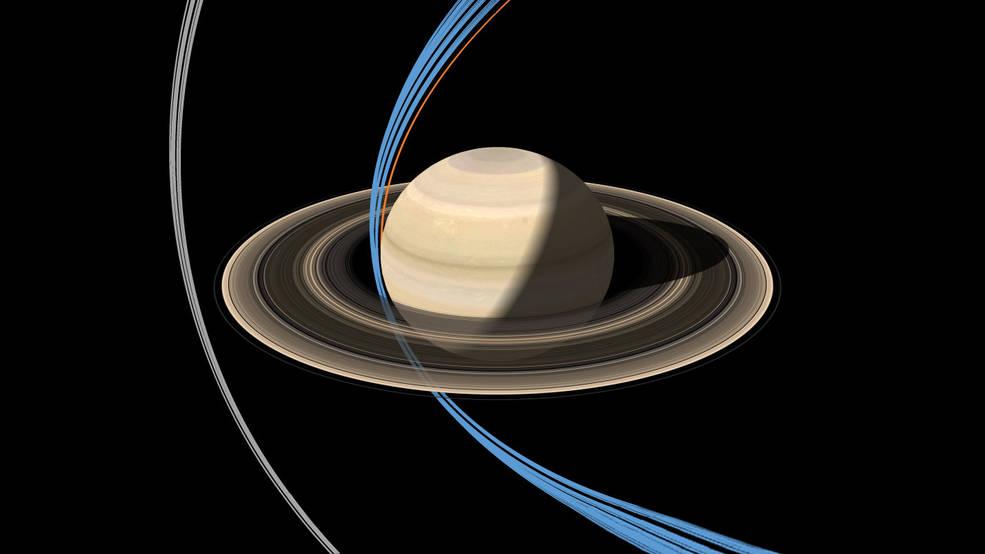 La órbita del Gran Final de la Cassini