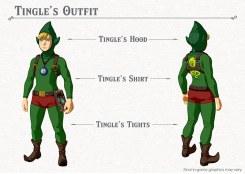 Link usando el atuendo de Tingle del primer DLC de Breath of the Wild