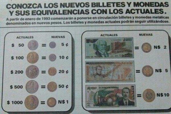 """Así cambió nuestra vida cuando llegaron los """"nuevos pesos"""""""