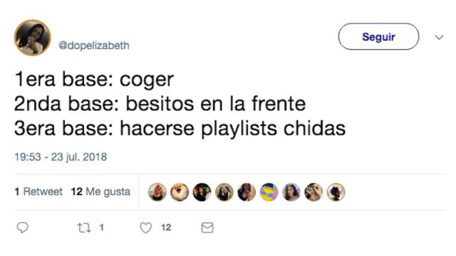 Bases Relación Tuiteros Twitter Memes Base