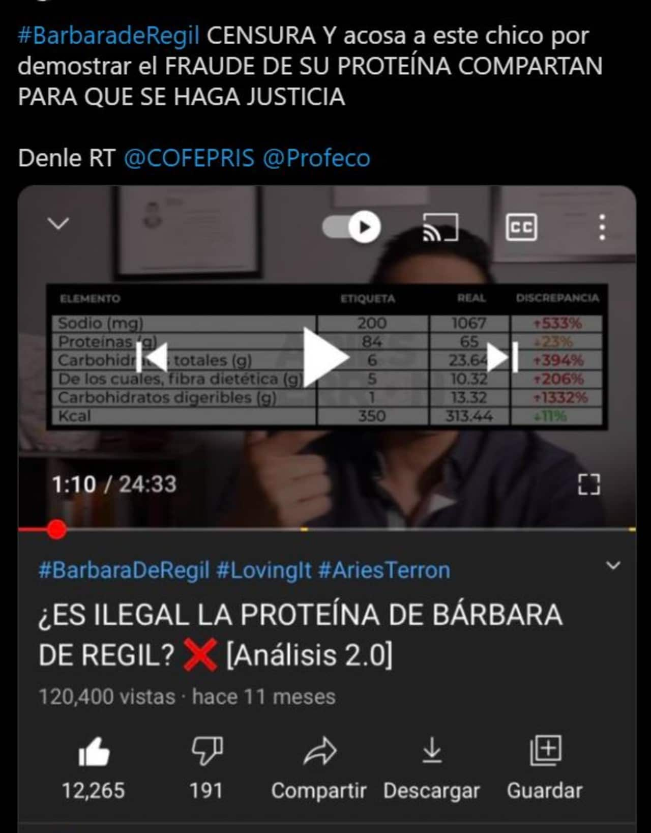 Bárbara de Regil es acusada de hostigar a nutriólogo que exhibió su proteína