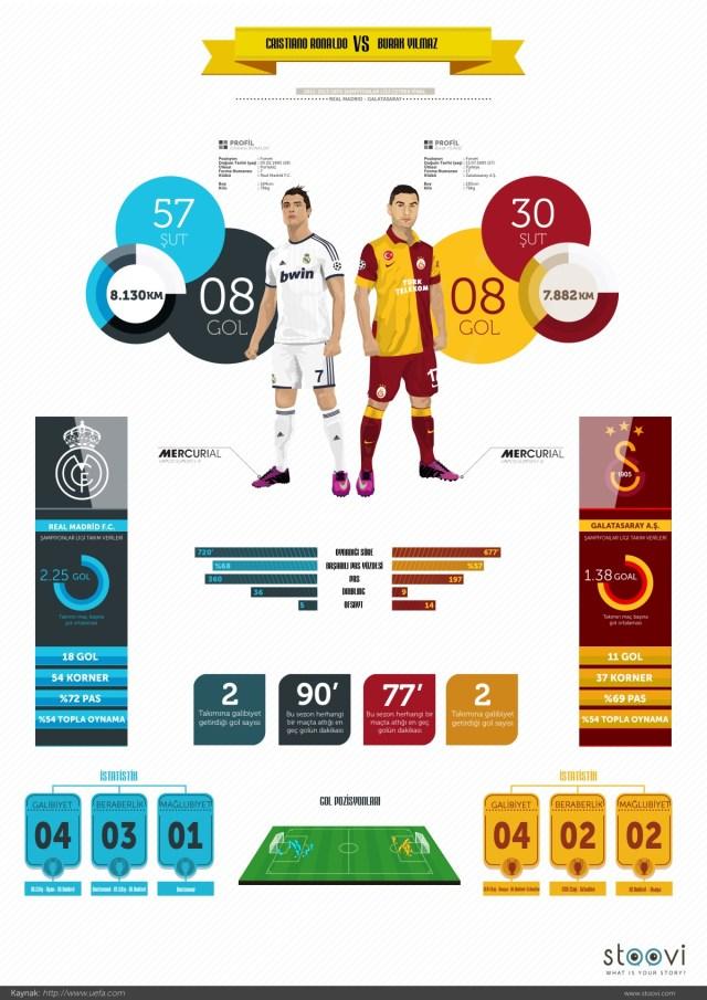 Ronaldo vs Burak Beyaz Türkçe