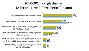 www.aciktoplumvakfi.org.tr pdf turkiyede_baris_Sureci_17092014.pdf