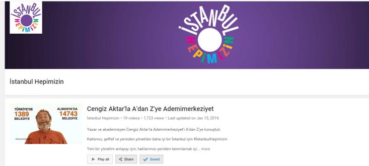 Cengiz Aktar la A dan Z ye Ademimerkeziyet YouTube