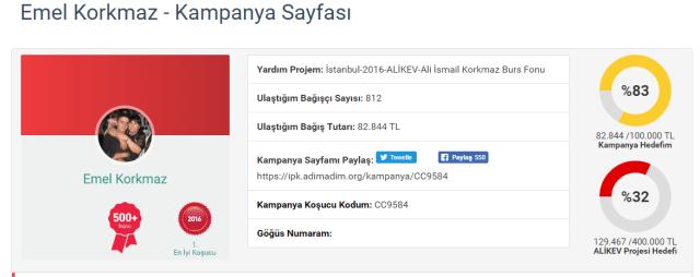 fireshot-capture-9-emel-korkmaz-kampanya-sayfasi-https___ipk-adimadim-org_kampanya_cc9584